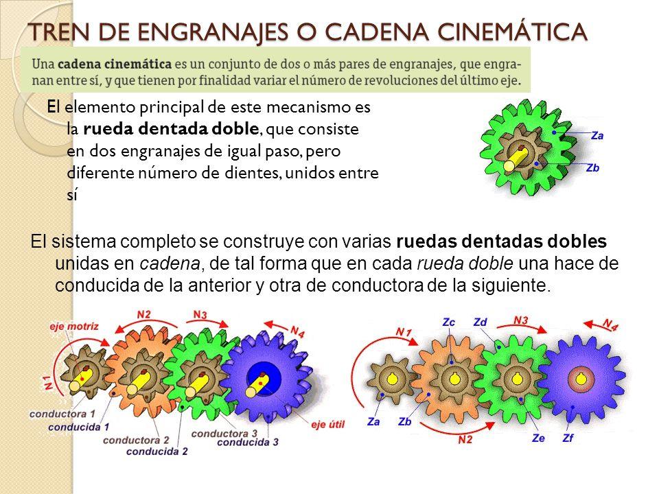 TREN DE ENGRANAJES O CADENA CINEMÁTICA