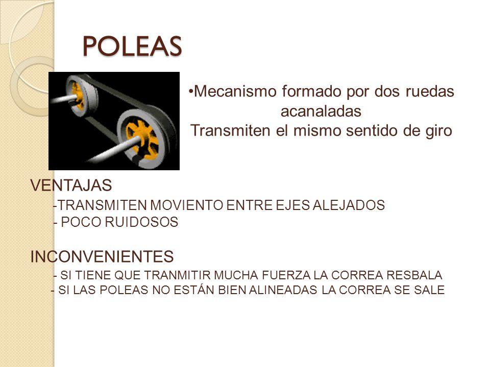POLEAS Mecanismo formado por dos ruedas acanaladas Transmiten el mismo sentido de giro.