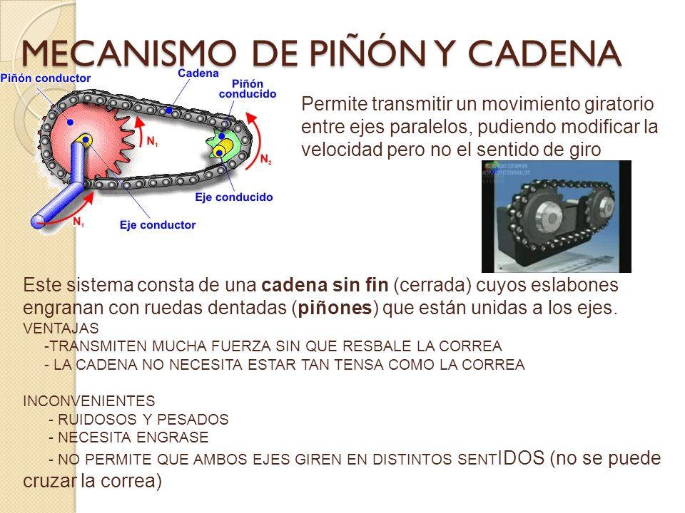 MECANISMO DE PIÑÓN Y CADENA