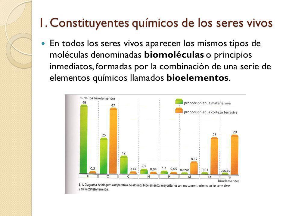 1. Constituyentes químicos de los seres vivos