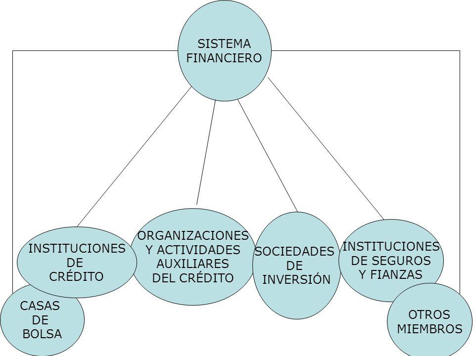 SISTEMA FINANCIERO. ORGANIZACIONES. Y ACTIVIDADES. AUXILIARES. DEL CRÉDITO. SOCIEDADES. DE. INVERSIÓN.