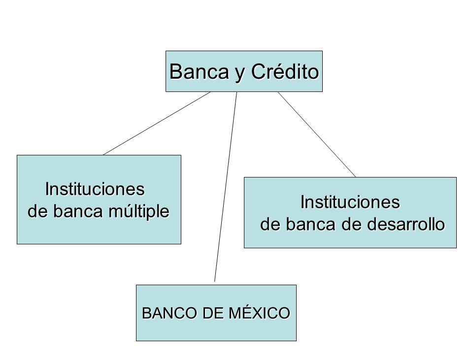 Banca y Crédito Instituciones de banca múltiple Instituciones