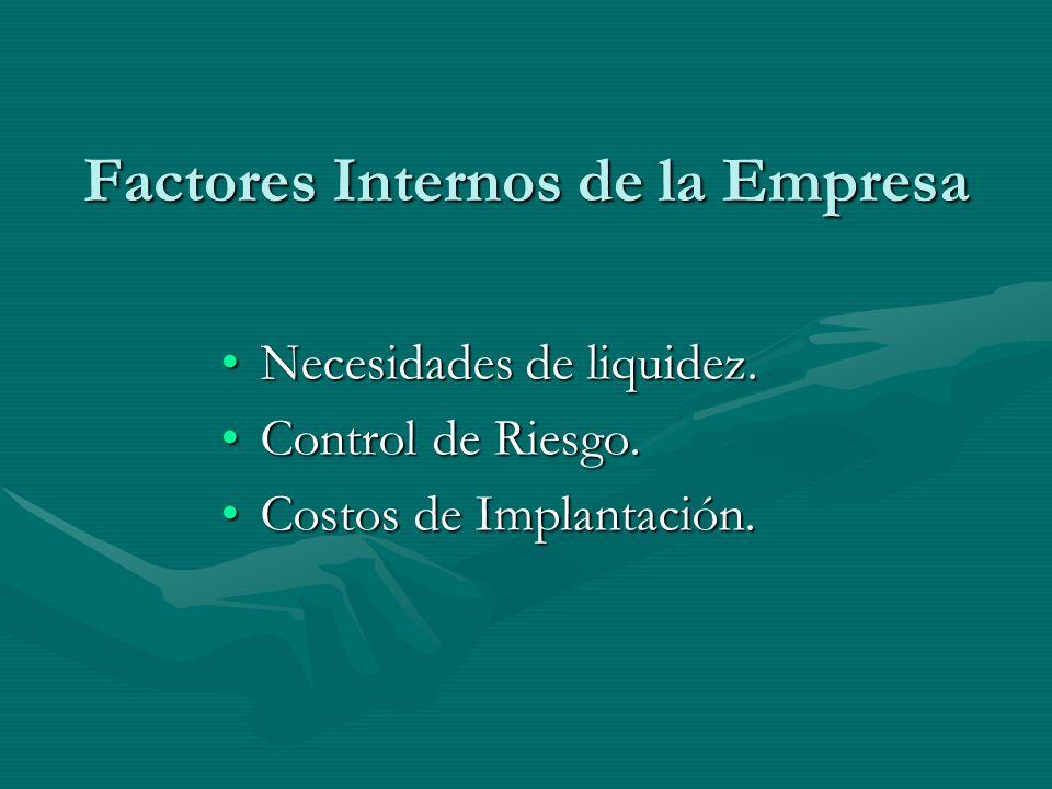 Factores Internos de la Empresa