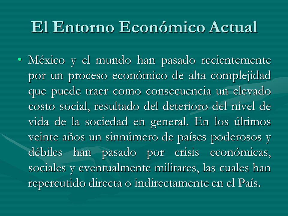 El Entorno Económico Actual