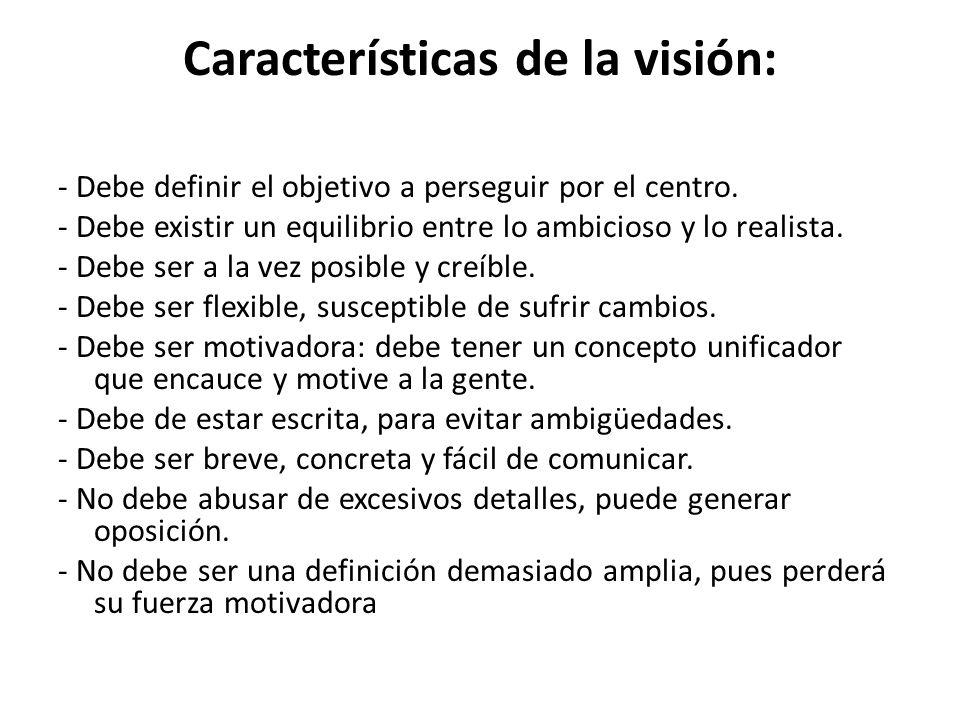 Características de la visión: