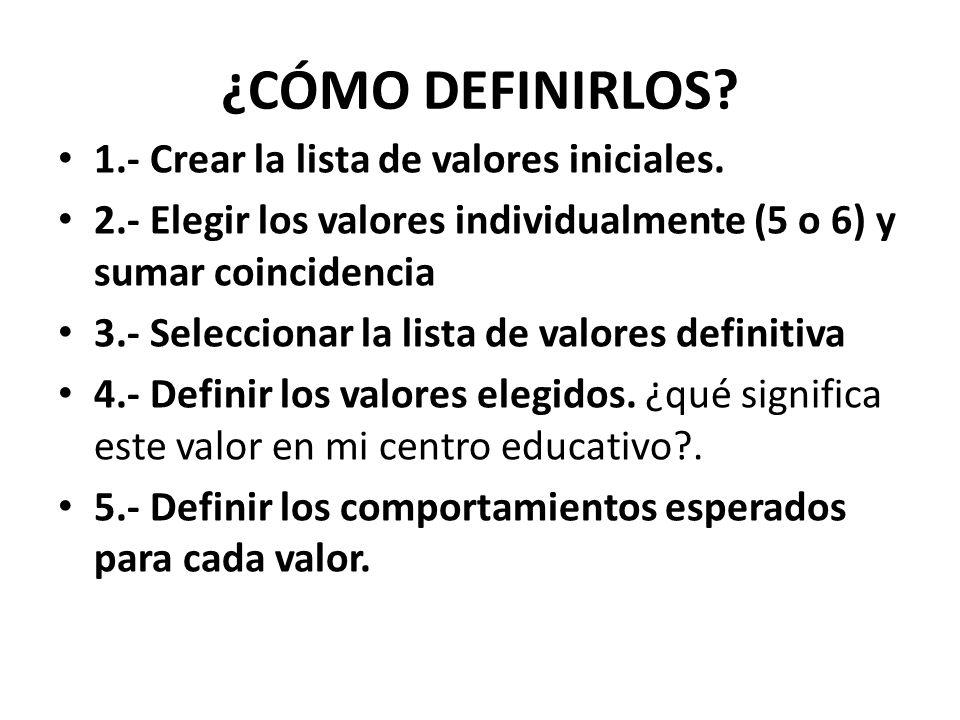 ¿CÓMO DEFINIRLOS 1.- Crear la lista de valores iniciales.