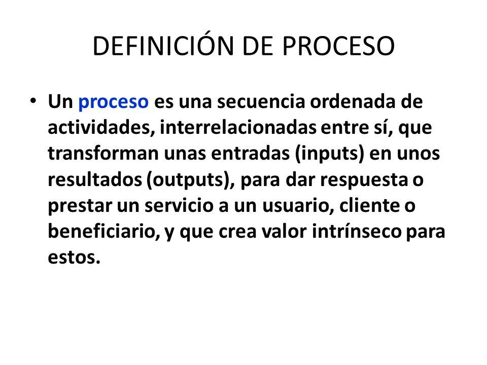 DEFINICIÓN DE PROCESO
