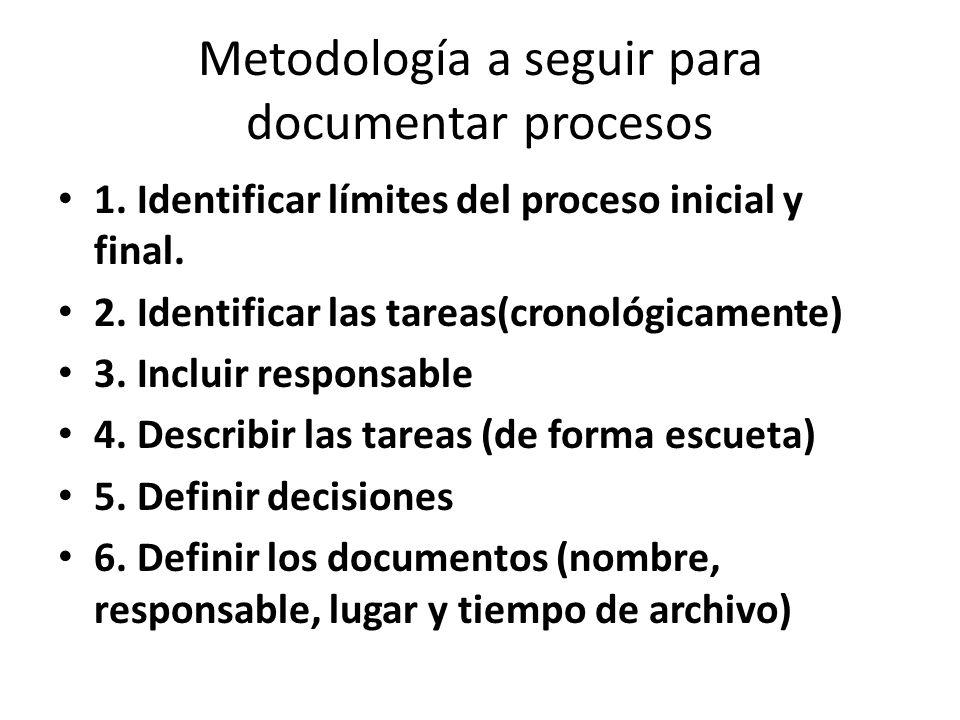 Metodología a seguir para documentar procesos