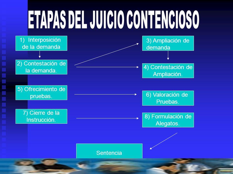 ETAPAS DEL JUICIO CONTENCIOSO