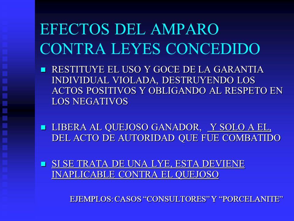 EFECTOS DEL AMPARO CONTRA LEYES CONCEDIDO