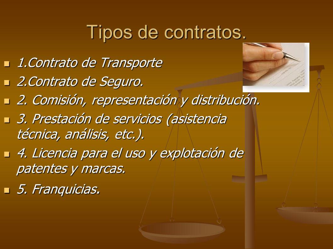 Tipos de contratos. 1.Contrato de Transporte 2.Contrato de Seguro.