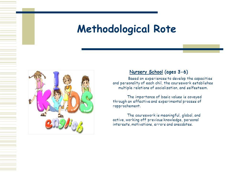 Nursery School (ages 3-6)
