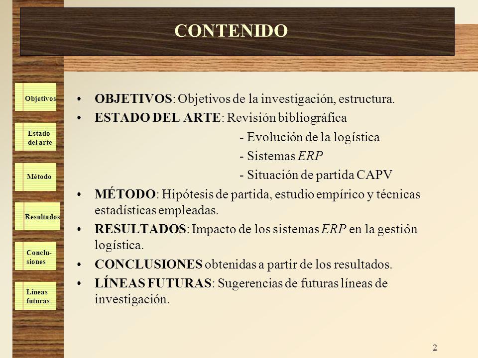 CONTENIDO OBJETIVOS: Objetivos de la investigación, estructura.
