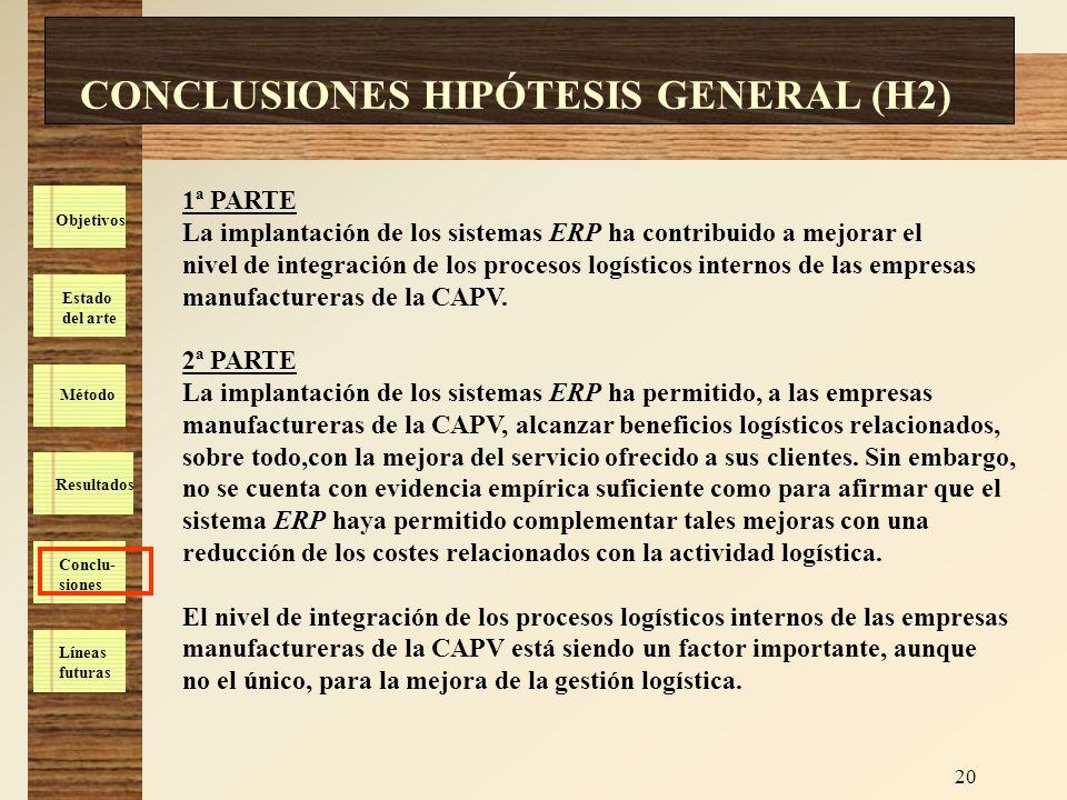 CONCLUSIONES HIPÓTESIS GENERAL (H2)