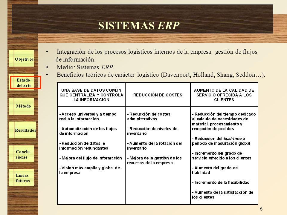 SISTEMAS ERP Integración de los procesos logísticos internos de la empresa: gestión de flujos. de información.