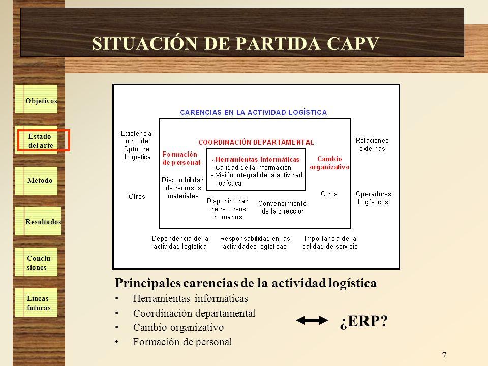 SITUACIÓN DE PARTIDA CAPV