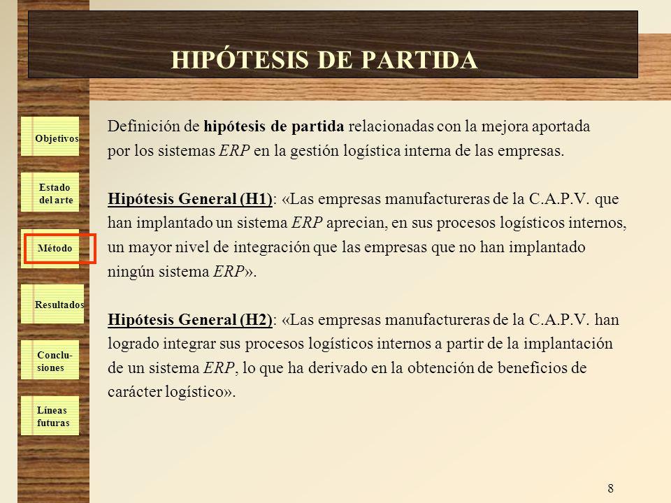 HIPÓTESIS DE PARTIDA Definición de hipótesis de partida relacionadas con la mejora aportada.