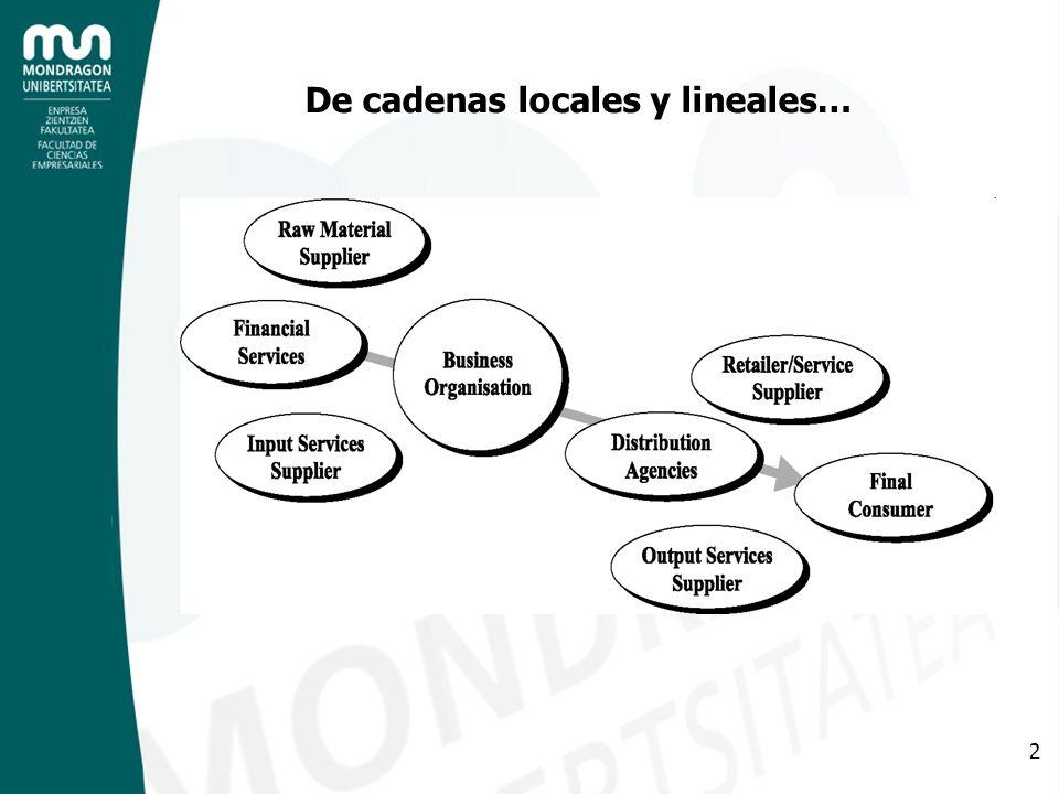 De cadenas locales y lineales…