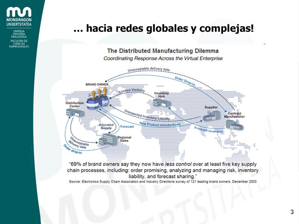 … hacia redes globales y complejas!