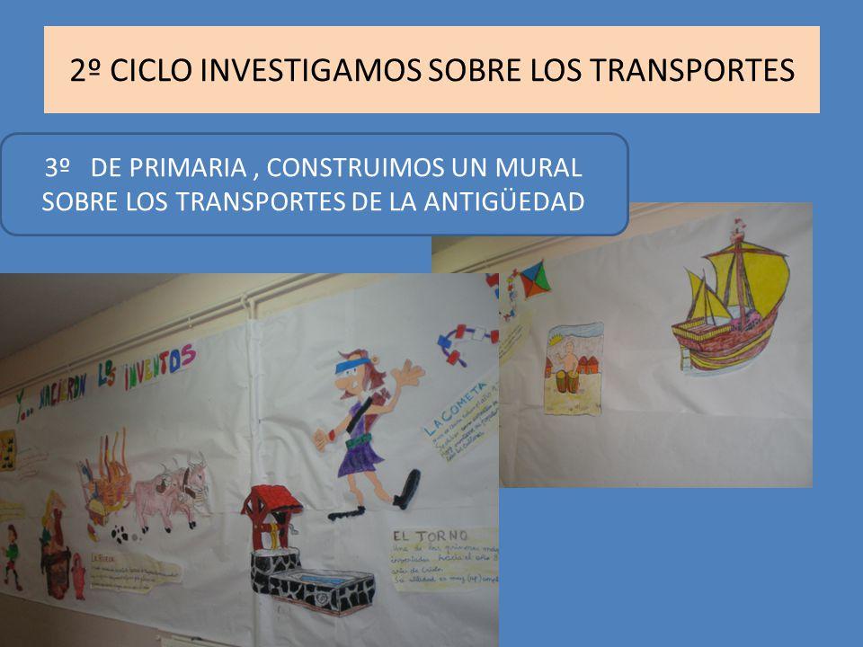 2º CICLO INVESTIGAMOS SOBRE LOS TRANSPORTES