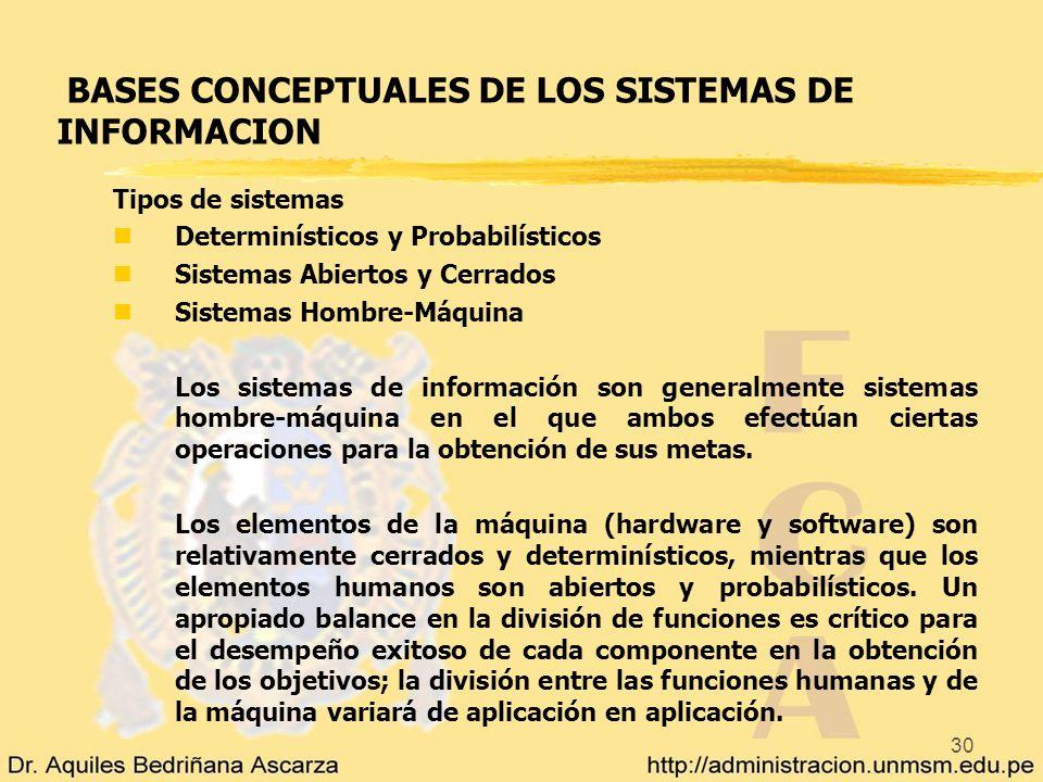 BASES CONCEPTUALES DE LOS SISTEMAS DE INFORMACION