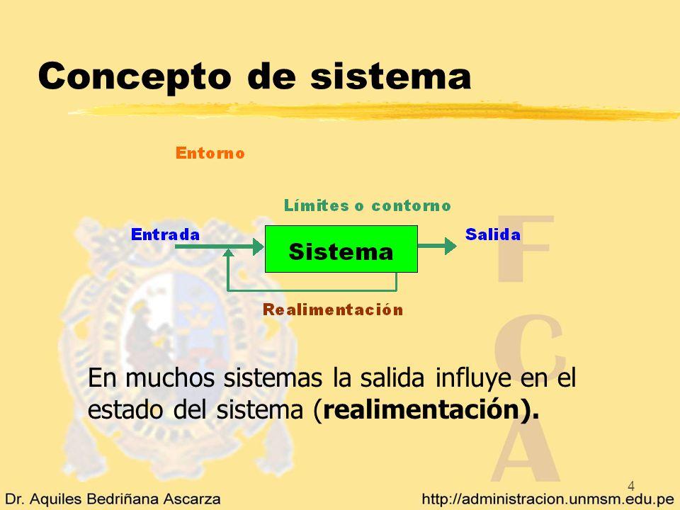 Concepto de sistema