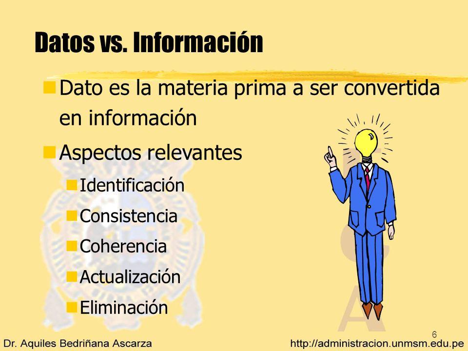 Datos vs. Información Dato es la materia prima a ser convertida en información. Aspectos relevantes.