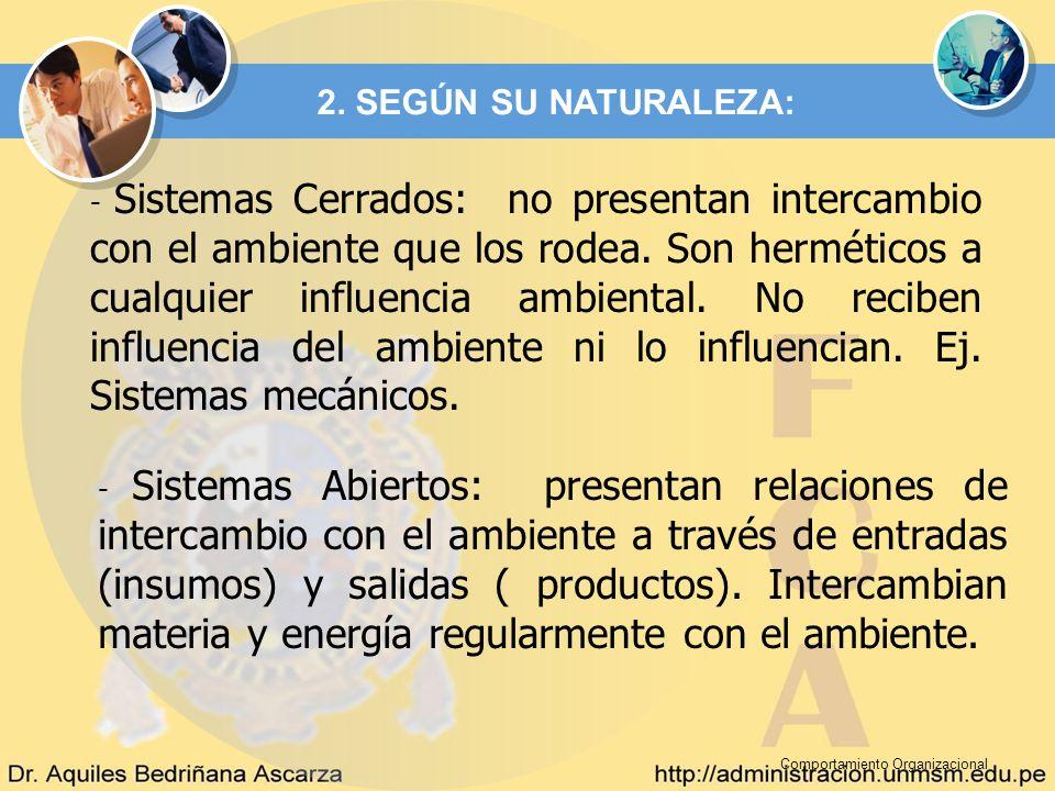 2. SEGÚN SU NATURALEZA: