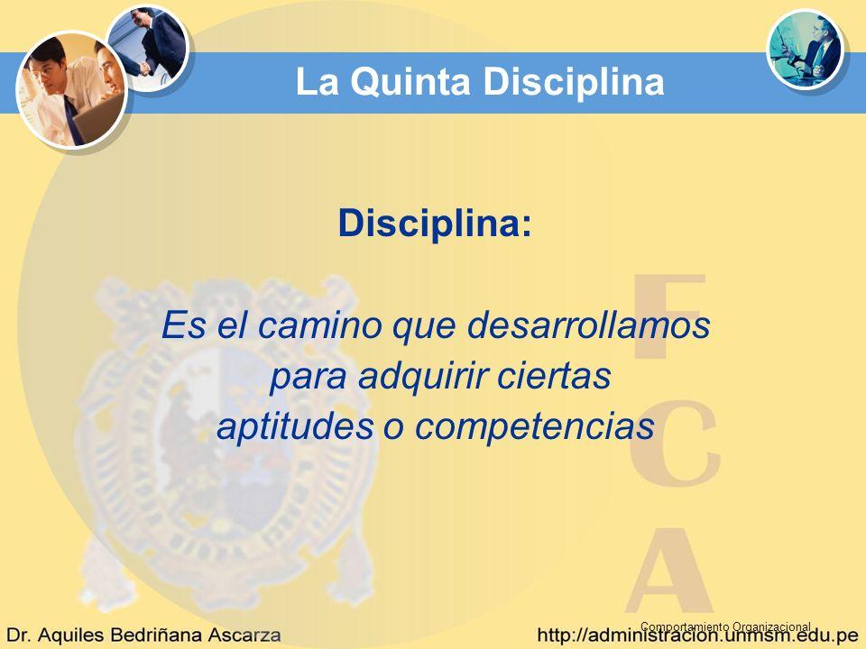 La Quinta Disciplina Disciplina: