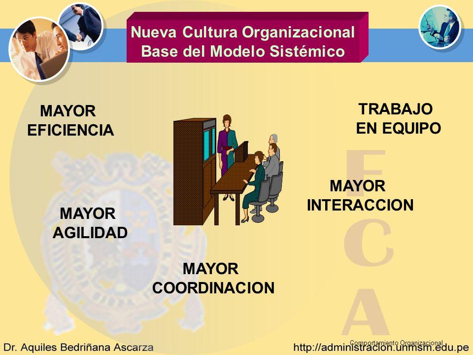 Nueva Cultura Organizacional Base del Modelo Sistémico