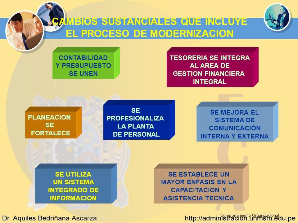 CAMBIOS SUSTANCIALES QUE INCLUYE EL PROCESO DE MODERNIZACION