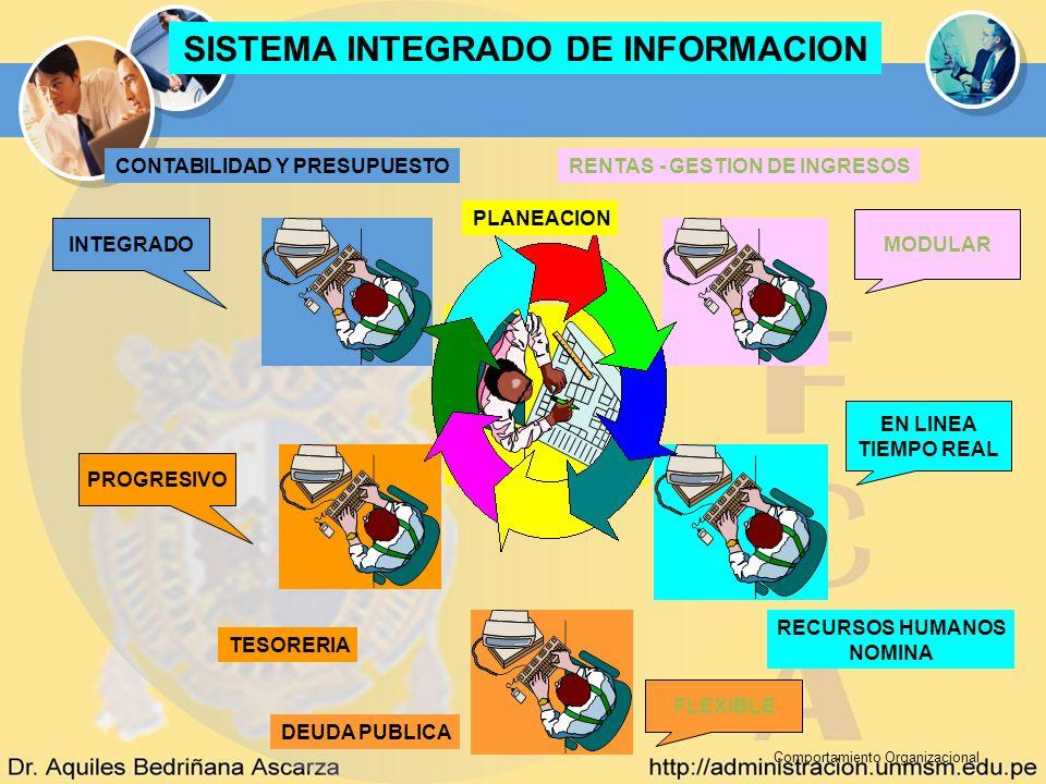 SISTEMA INTEGRADO DE INFORMACION