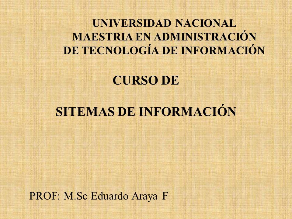SITEMAS DE INFORMACIÓN