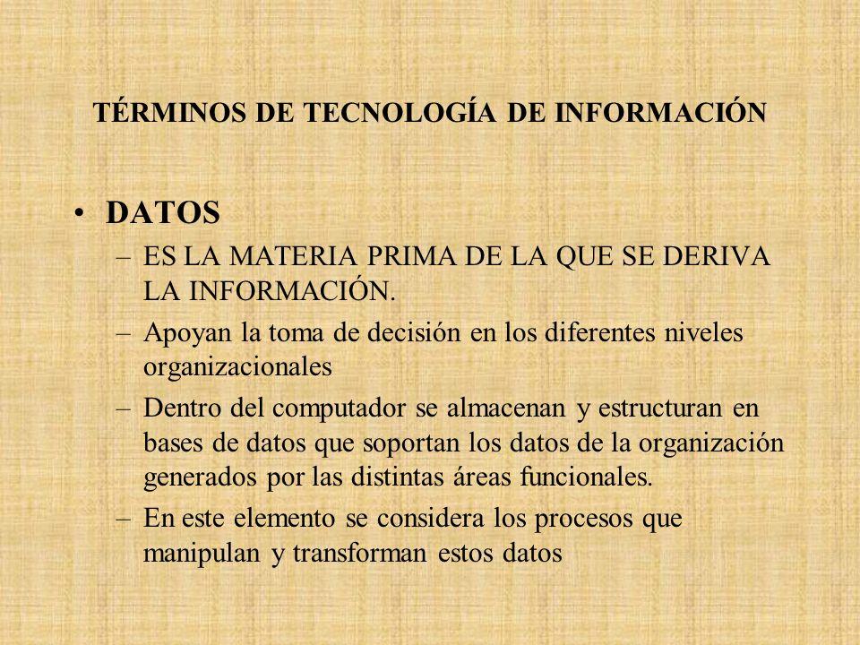TÉRMINOS DE TECNOLOGÍA DE INFORMACIÓN