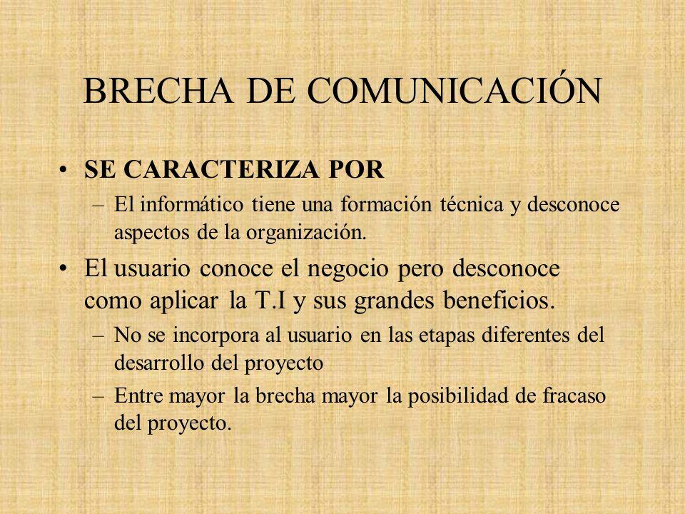 BRECHA DE COMUNICACIÓN