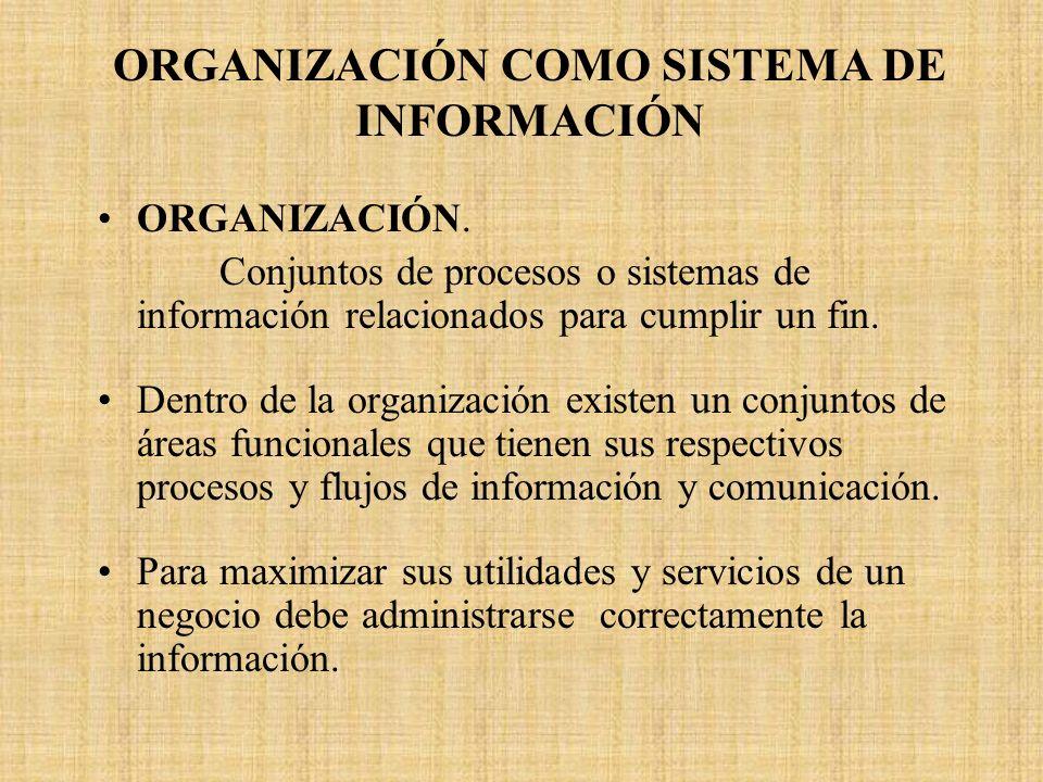 ORGANIZACIÓN COMO SISTEMA DE INFORMACIÓN