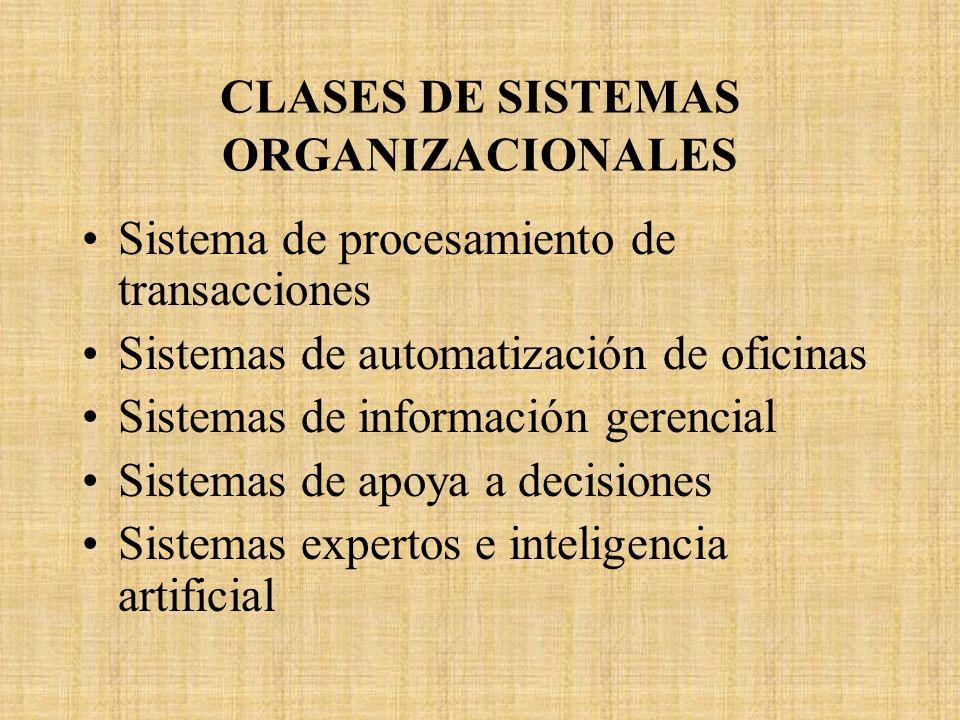 CLASES DE SISTEMAS ORGANIZACIONALES