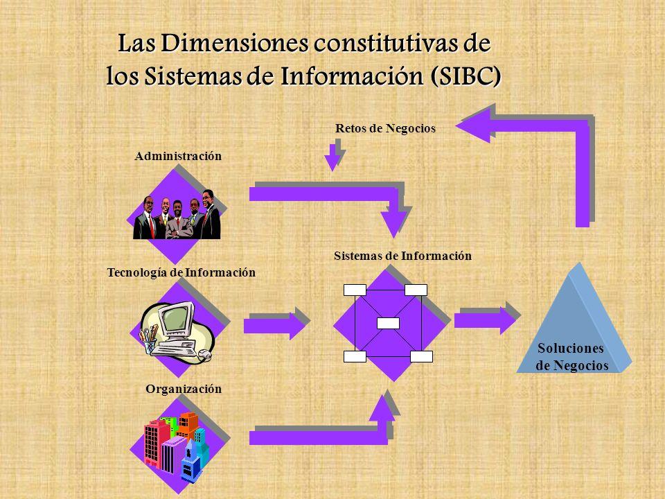 Las Dimensiones constitutivas de los Sistemas de Información (SIBC)