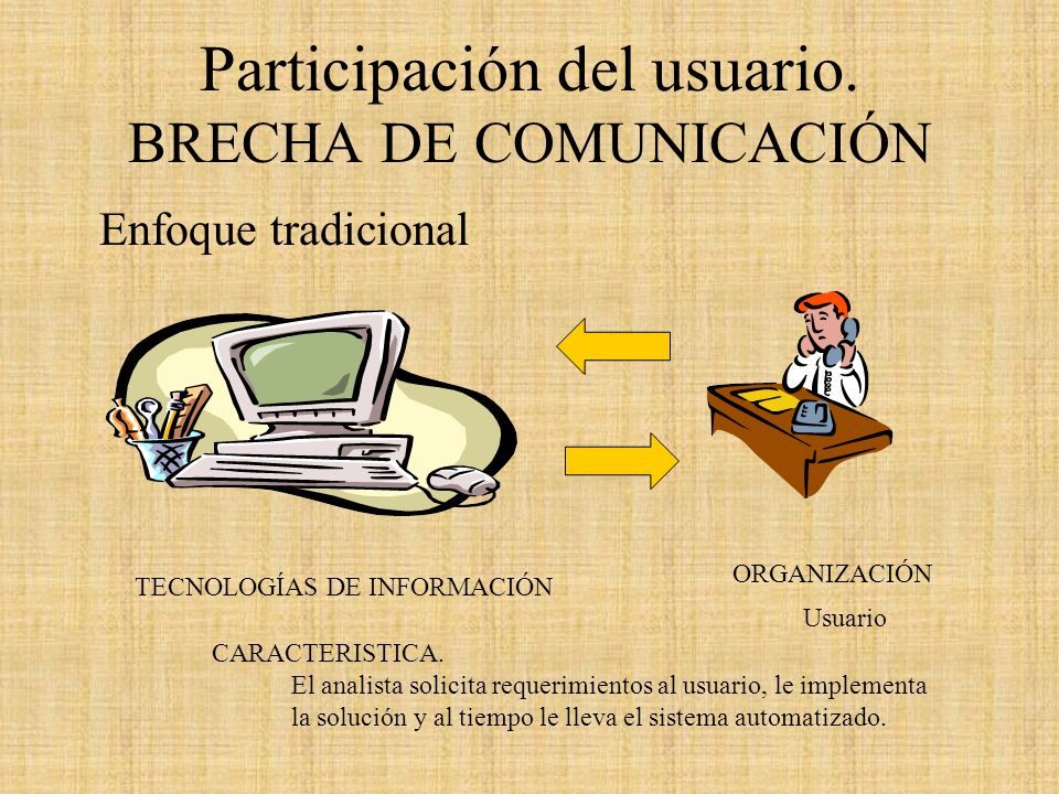Participación del usuario. BRECHA DE COMUNICACIÓN