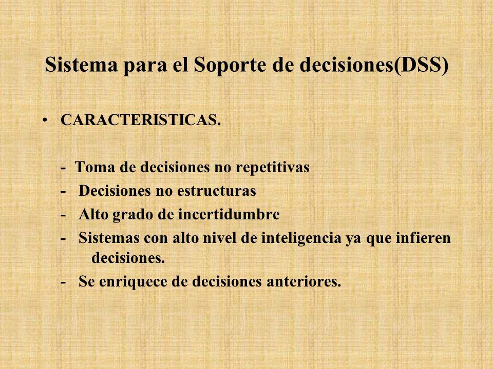 Sistema para el Soporte de decisiones(DSS)