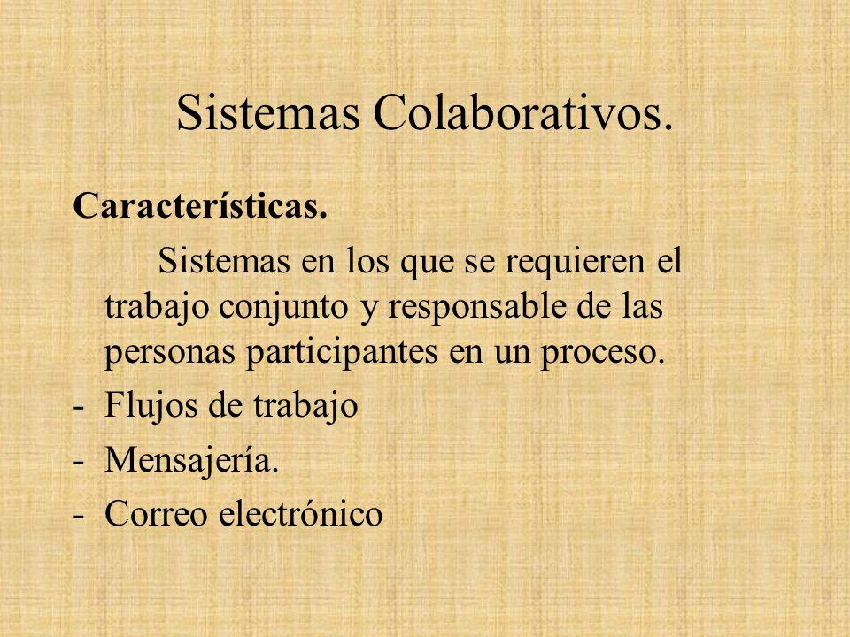 Sistemas Colaborativos.