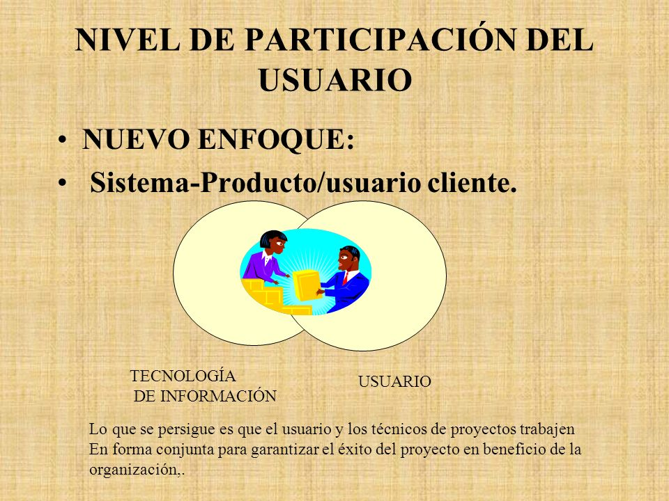 NIVEL DE PARTICIPACIÓN DEL USUARIO