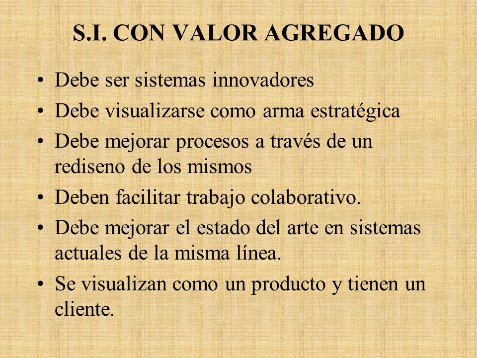 S.I. CON VALOR AGREGADO Debe ser sistemas innovadores