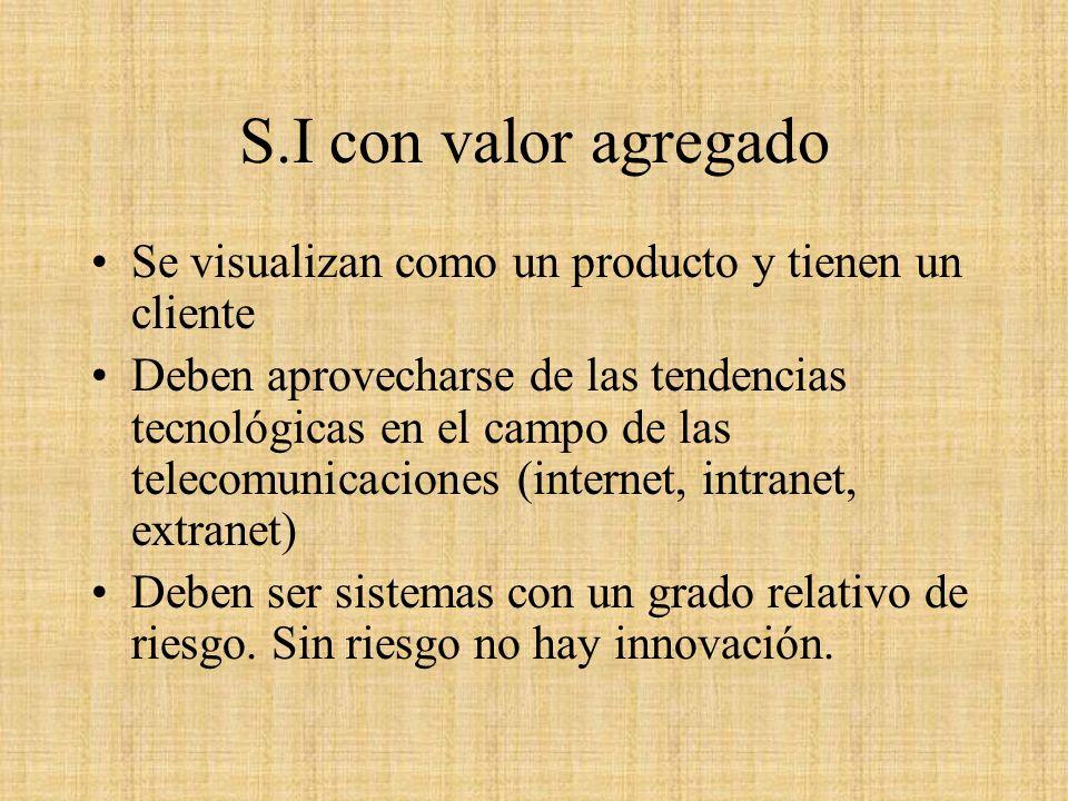 S.I con valor agregado Se visualizan como un producto y tienen un cliente.