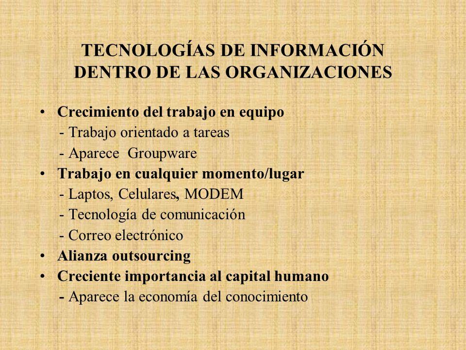TECNOLOGÍAS DE INFORMACIÓN DENTRO DE LAS ORGANIZACIONES