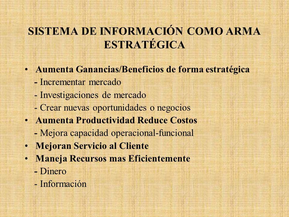 SISTEMA DE INFORMACIÓN COMO ARMA ESTRATÉGICA