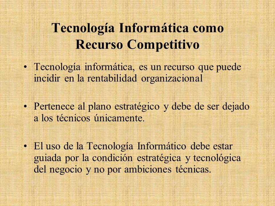 Tecnología Informática como Recurso Competitivo