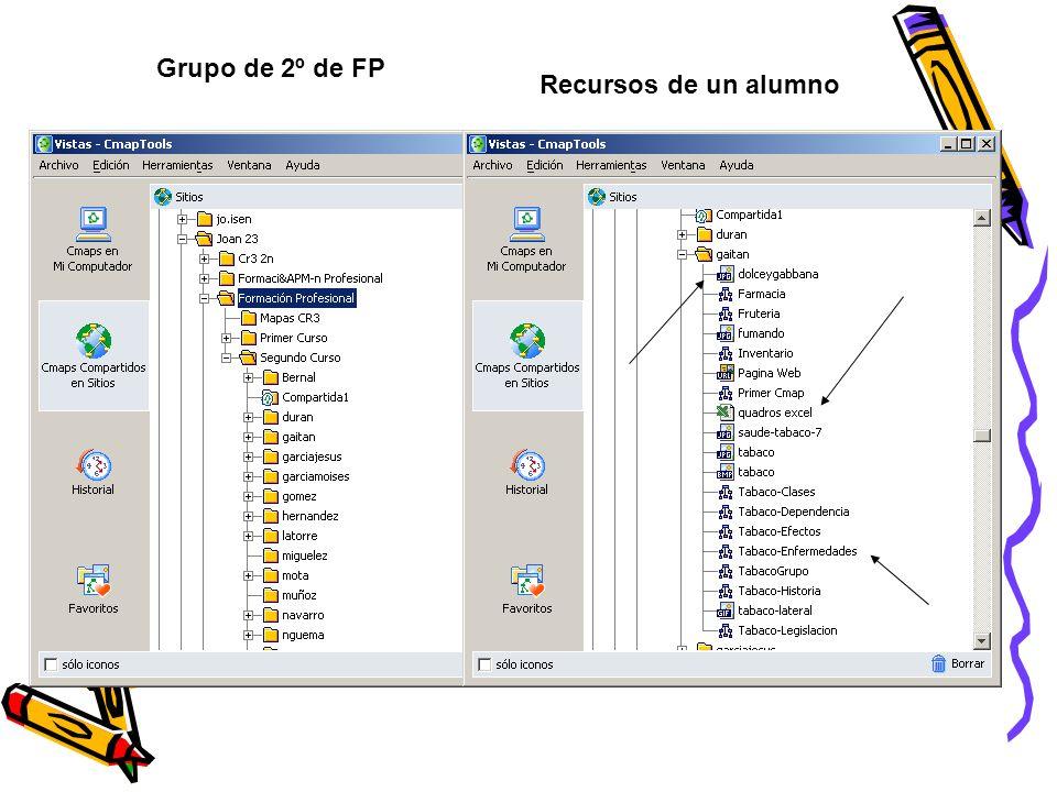 Grupo de 2º de FP Recursos de un alumno
