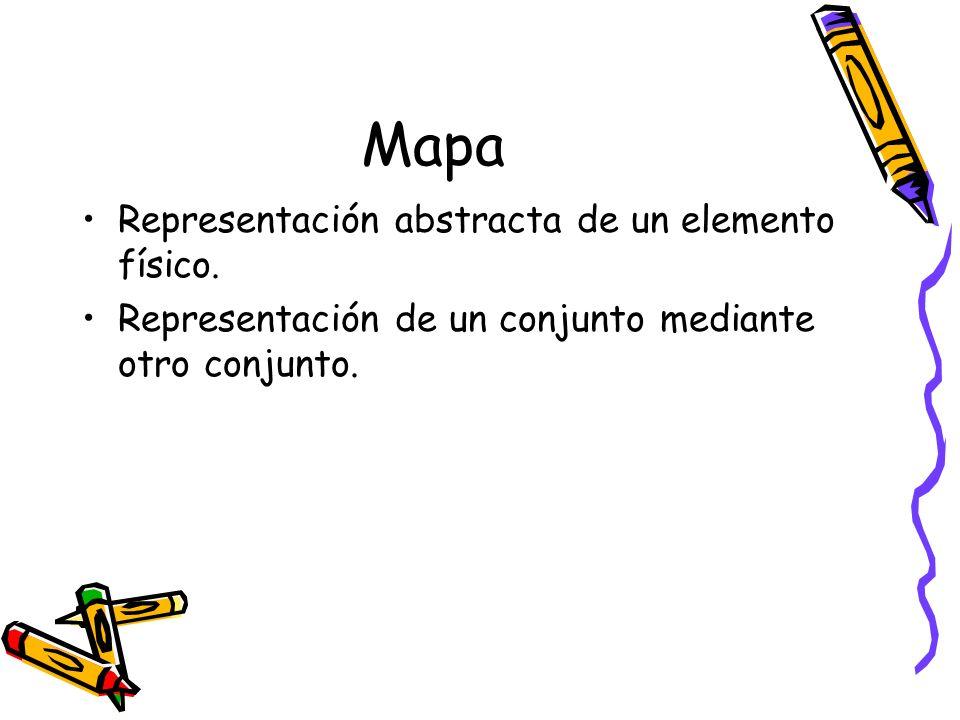 Mapa Representación abstracta de un elemento físico.