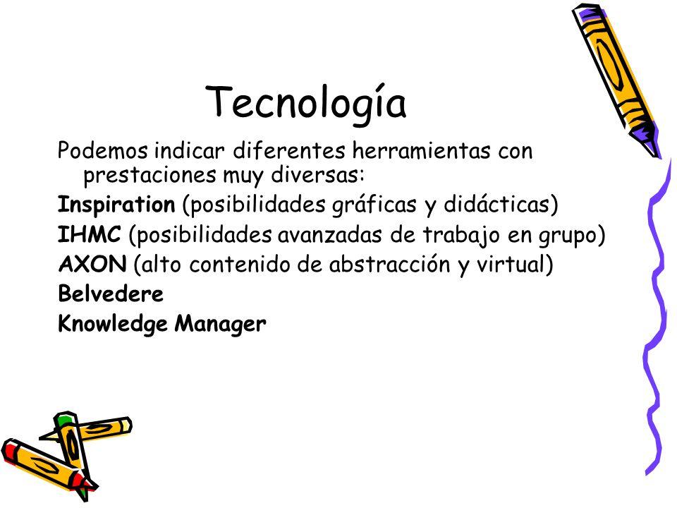 Tecnología Podemos indicar diferentes herramientas con prestaciones muy diversas: Inspiration (posibilidades gráficas y didácticas)
